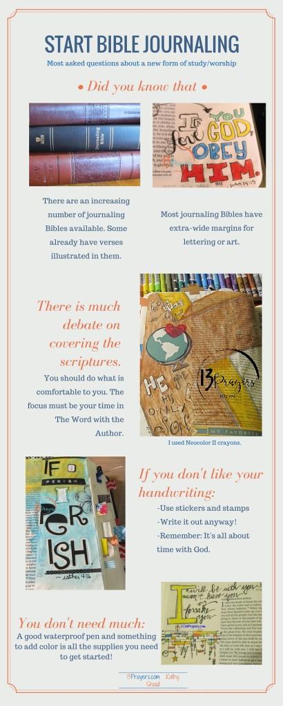 Bible Journaling Basics